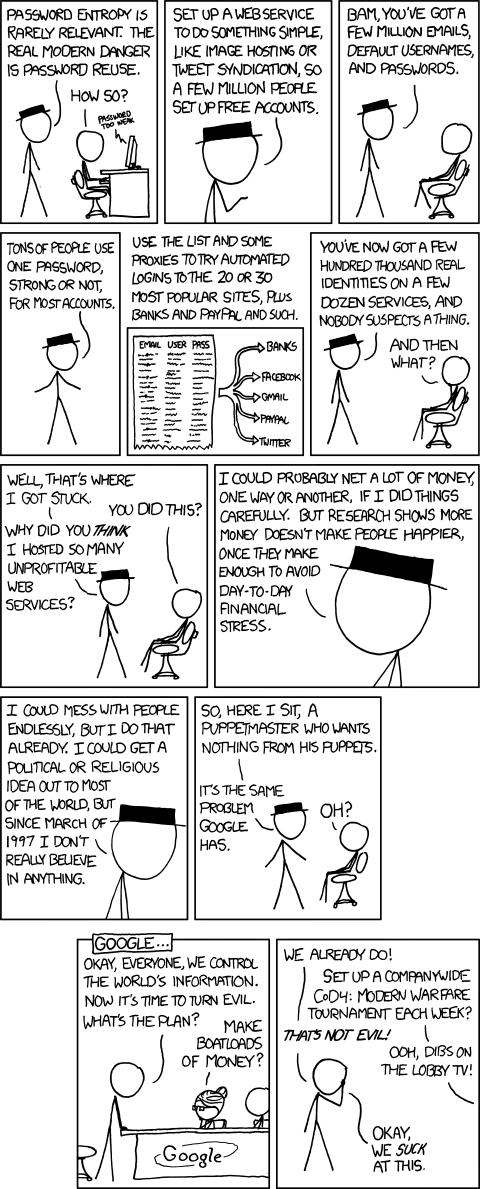 Password Reuse - Hack my accounts!